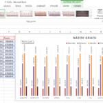 Excel kurz cez víkend do praxe