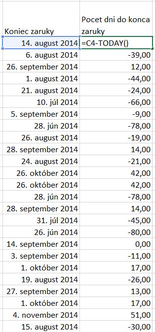 Zadarmo šablóny pre dátumové údaje stránok
