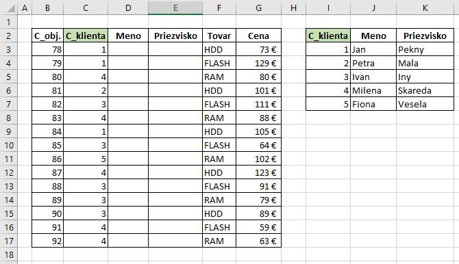 Vlookup funkcia v Exceli